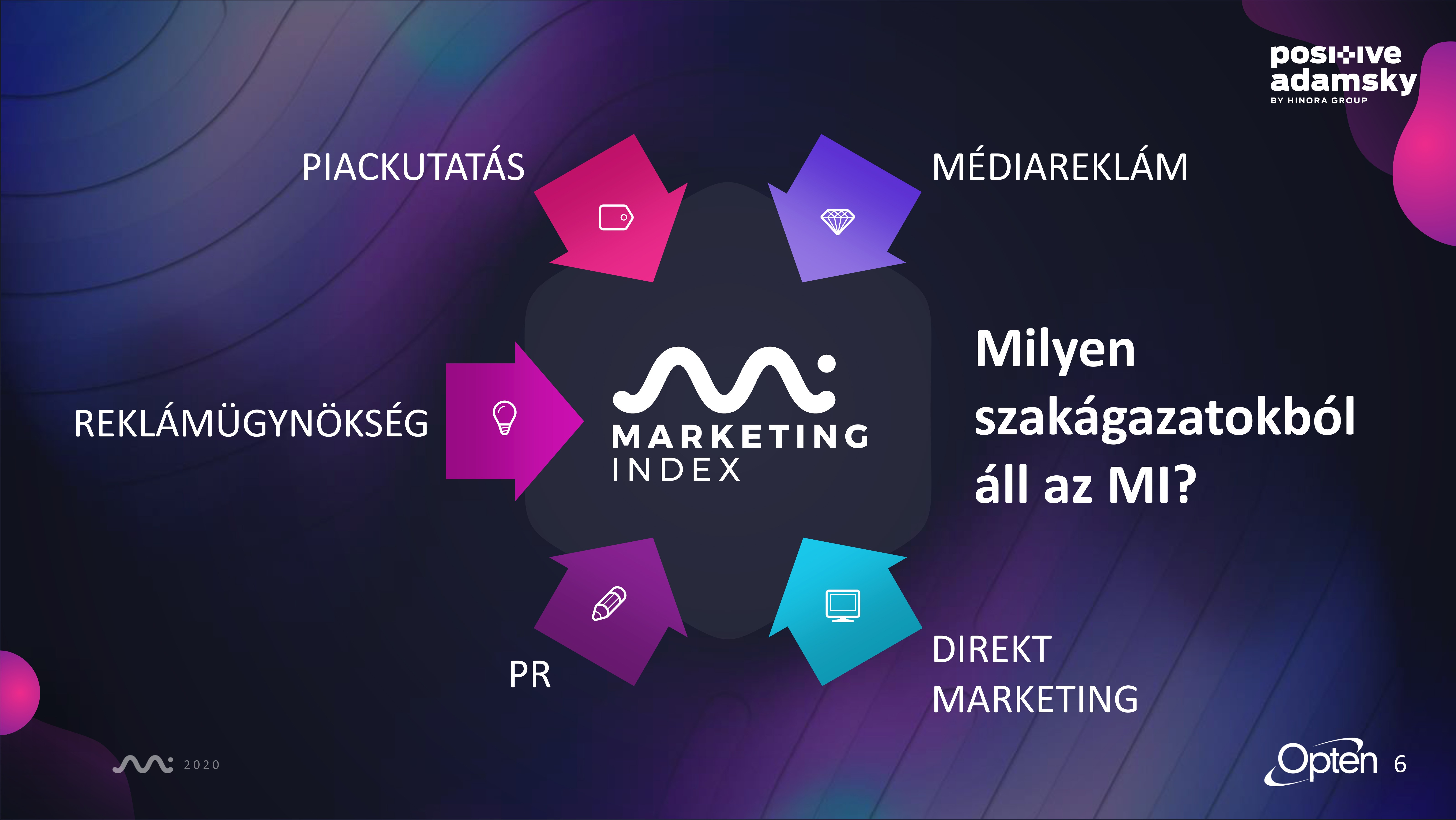 Marketing_Index_Summary-6